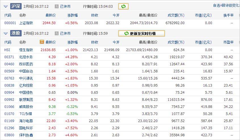 中国株コバンザメ投資ウォッチ銘柄watch20140207