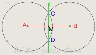 O ponto M é o ponto médio do segmento de reta, pois divide-o ao meio.