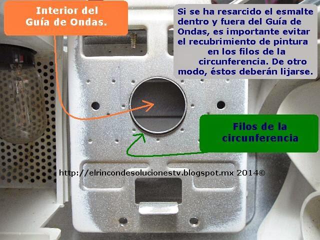 El rinc n de soluciones tv la cavidad interna en - Pintura para microondas ...