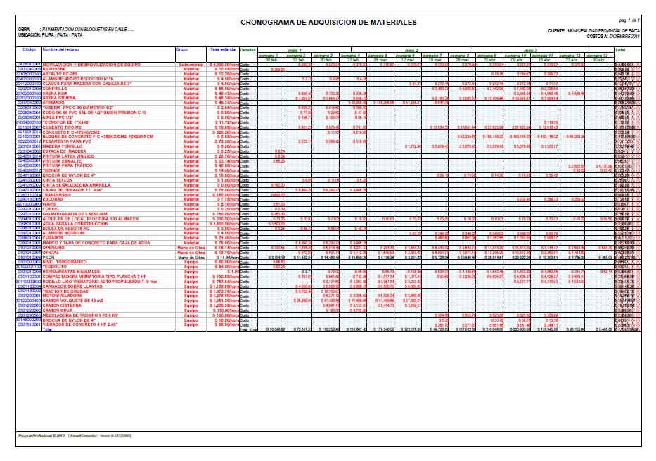 modelos de Cronogramas de adquisicion de materiales de obras Microsoft Project