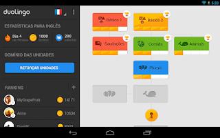 Etapas do Duolingo