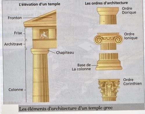 Aa Joseph Vallot L 39 Architecture Ouverte Dans L 39 Antiquit