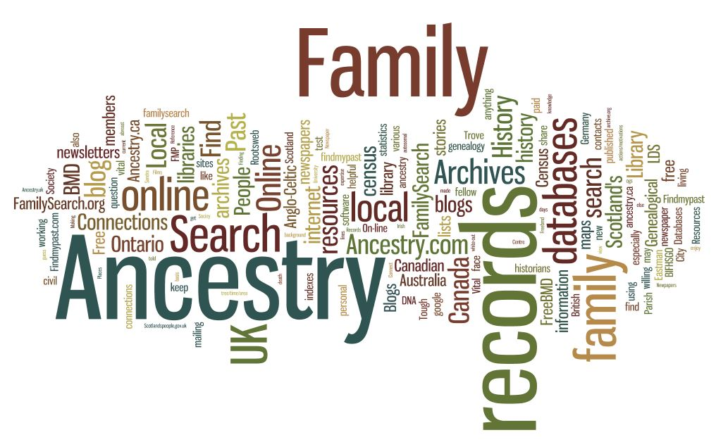 family ancestry essay Find out how to write a compelling family history by weaving stories around the facts to so that's the secret to writing a compelling family (ancestry, $ 12.