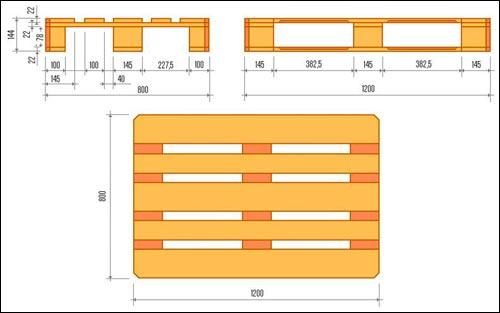 Medidas palet europeo for Cuanto mide una cama king size en metros