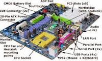 Perangkat Keras Komputer Beserta Fungsi dan Gambarnya Lengkap