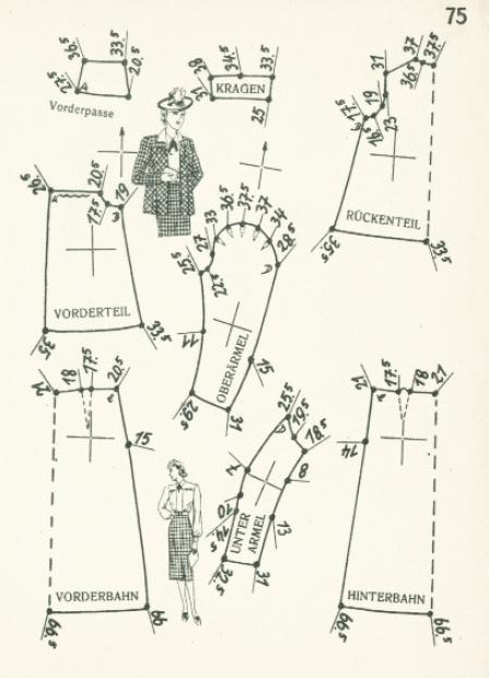 vintage lutterloh patterns