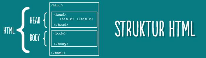 struktur html - reza pratama