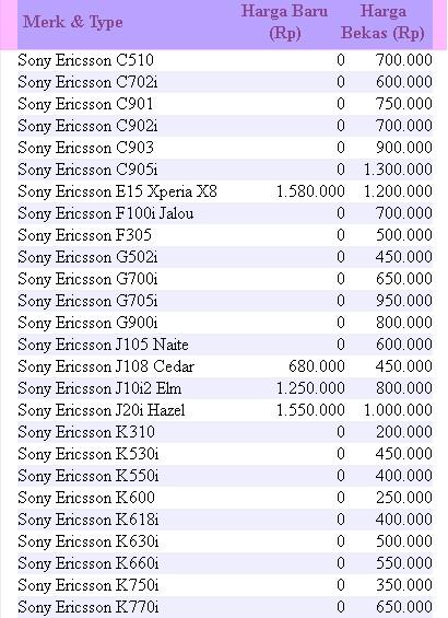 Daftar Harga Blackberry Terbaru Juni 2012 Bed Mattress Sale
