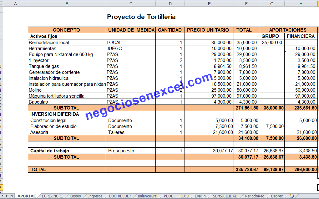 tortilleria gratis planex planes de negocios en excel
