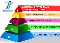 Filippos F.C. Skills Academy