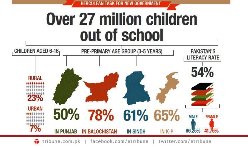 children rights worldwide and in pakistan Children's global network - pakistan is one of the few key no profit organizations which is working on early childhood education care and development in pakistan.