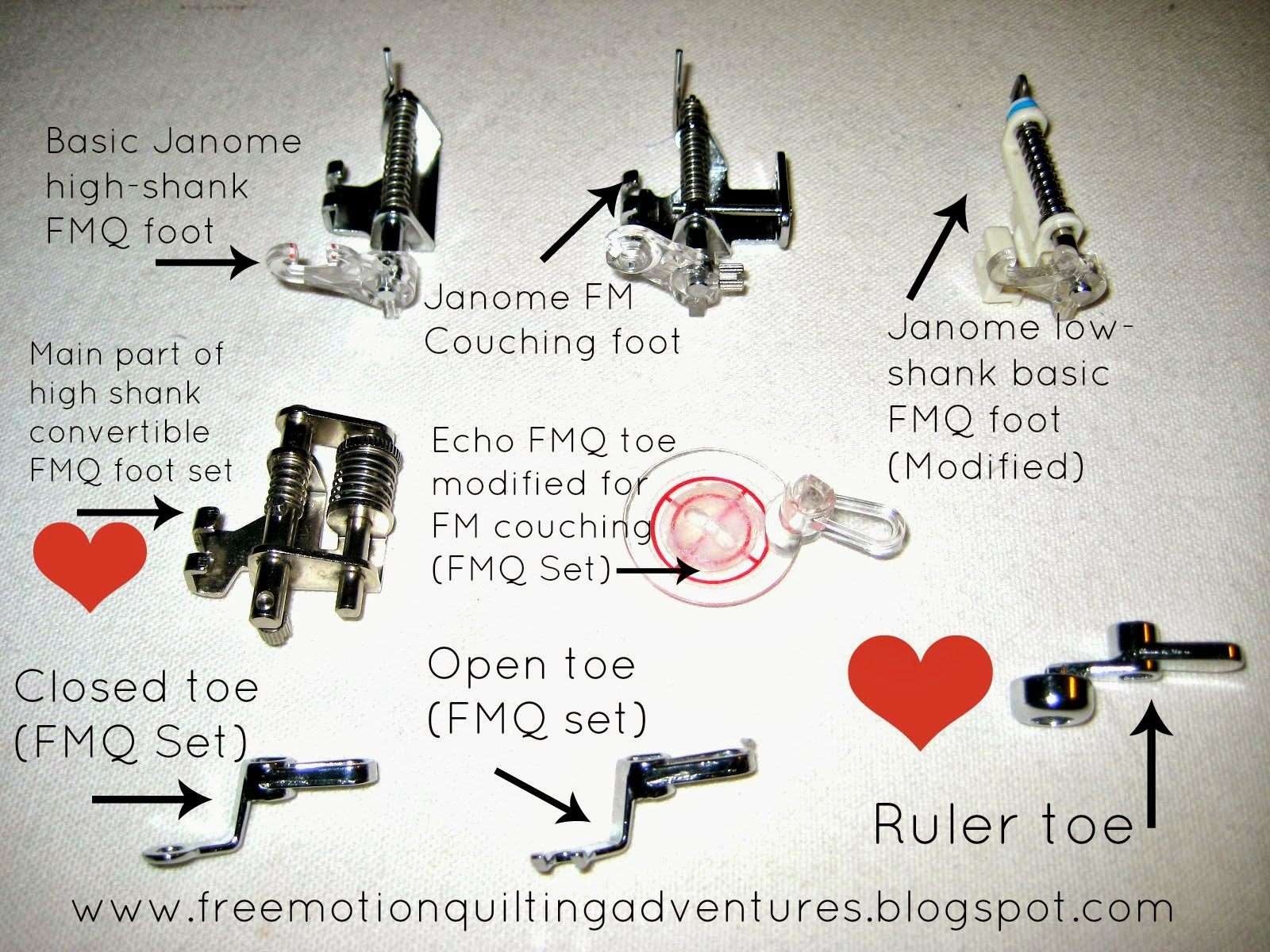 Janome free motion quilting feet