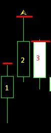 Pembentukan Fractal Atas Image