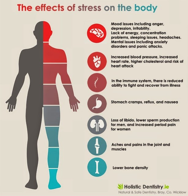 the effects of diathesis and stress on individuals behavior as explained in the diathesis stress mod Biological contributions to anxiety and panic diathesis-stress cognitive-behavior therapies are highly effective chapter 4: anxiety disorders author.