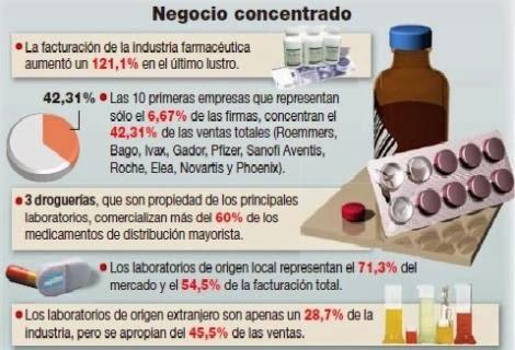 mafia farmacéutica,