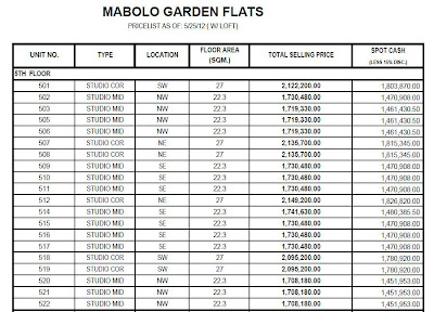 Mabolo Garden Flats Condominium Unit For Sale in Cebu Preselling near Ayala Access Road