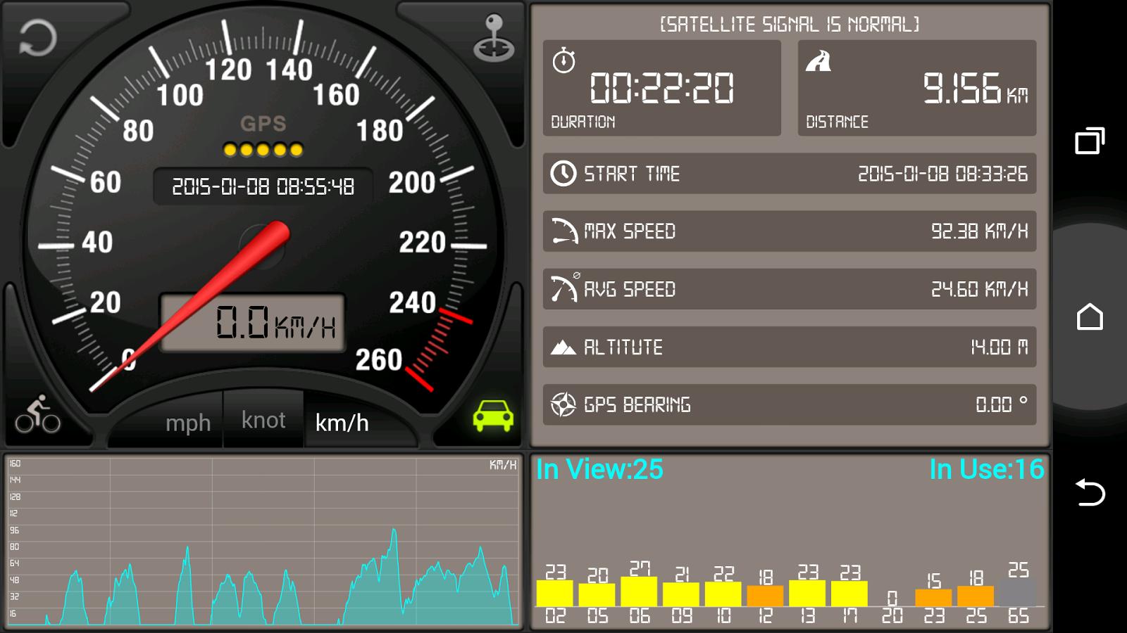 Скачать программу спидометр для навигатора