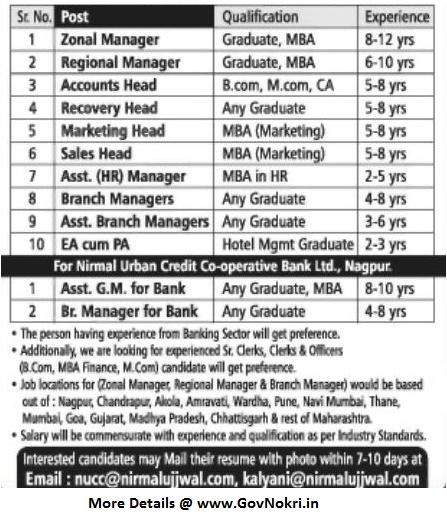 Bank Bharti 2017 details Nagpur