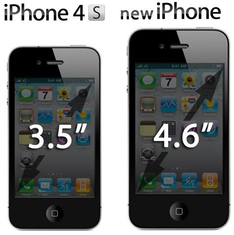 Td Credit Cards >> New iPhone OR iPhone 5 Releasing Fall 2012