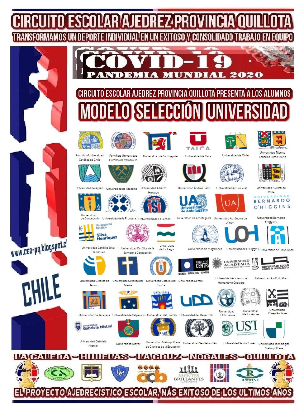 MODELO DE INGRESO A UNIVERSIDAD CIRCUITO ESCOLAR AJEDREZ PROVINCIA QUILLOTA .
