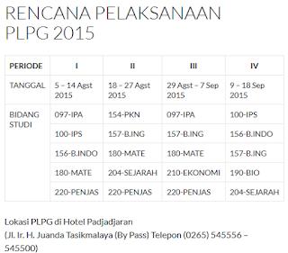 PLPG LPTK Rayon 136 UNSIL tahun 2015 ttp://sergur.unsil.ac.id/