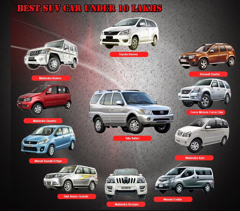 Under 10 Lakhs R.S Car Photos
