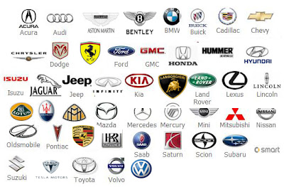 Top Automotive Company