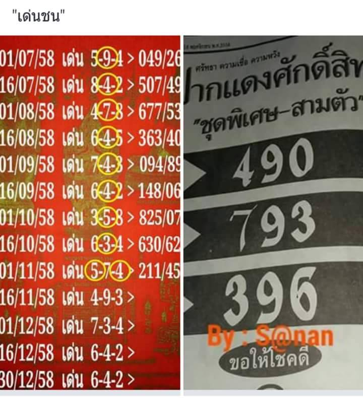 Thai Lottery Sure Tips