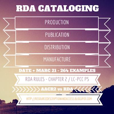 Resource Description & Access RDA