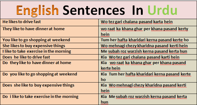 how to learn english sentences