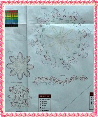 Tapete de Crochê com flor barroco e gráfico