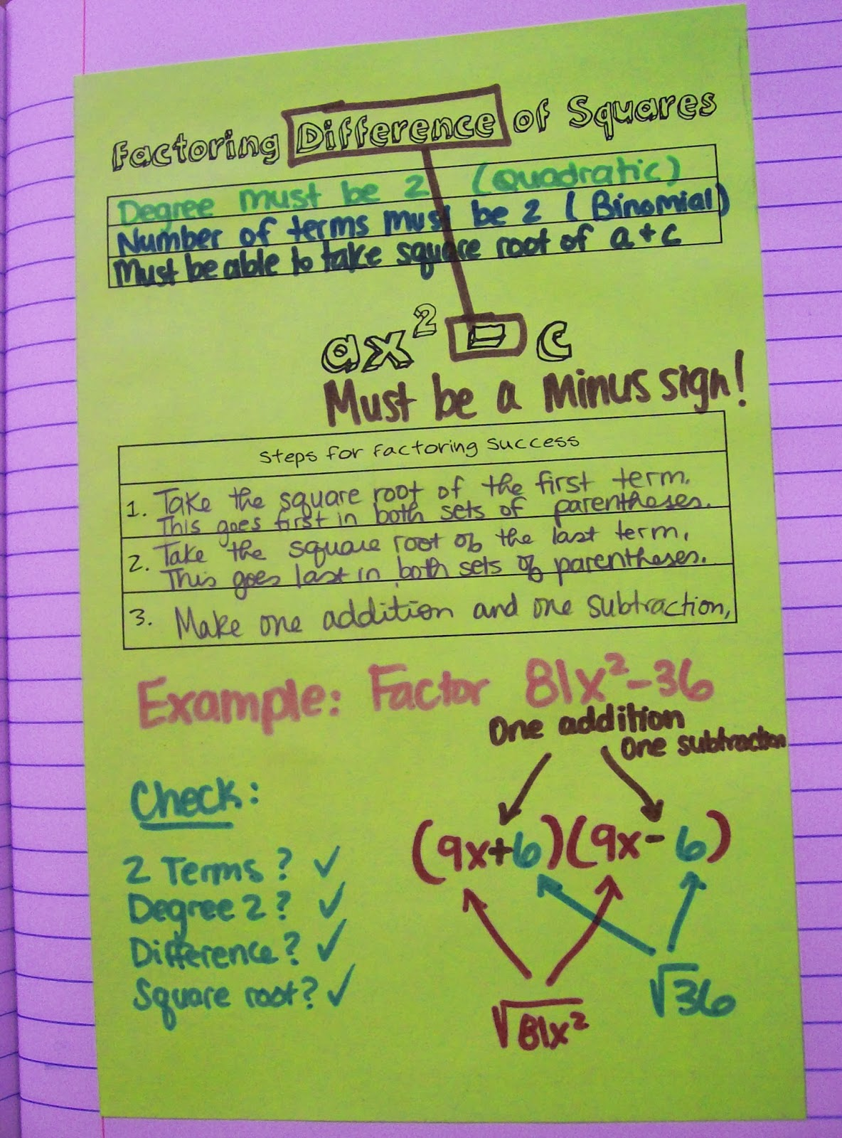 math   love  algebra 2 inb pages