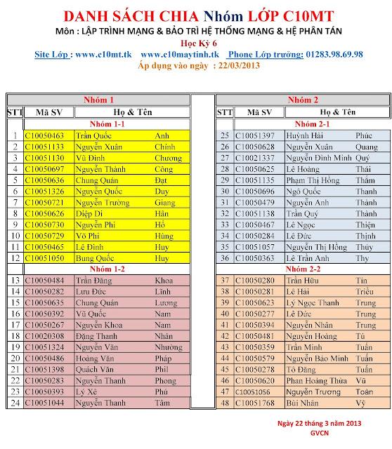 Danh Sách Chia Nhóm Học Kỳ 6 [ update 22/03/2013 ]
