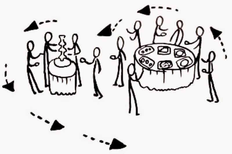 Como acomodar la Cascada en la fiesta para mejorar Recirculacion de comensales