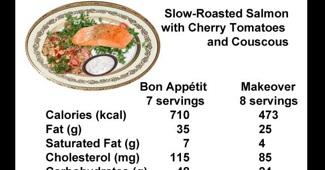 Wellness News at Weighing Success: Recipe Makeover: Bon ...