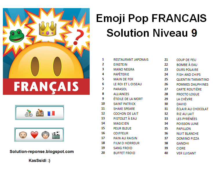 ... solution niveau 7 emojipop francais solution niveau 8 emojipop