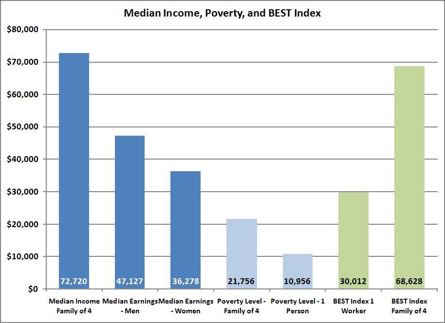 poverty in pakistan 2017 pdf