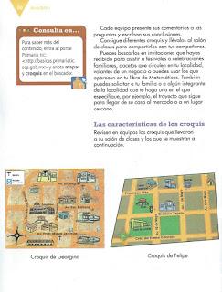 Apoyo Primaria Español 4to grado Bloque 1 lección 3 Elaborar descripciones de trayectos a partir del uso de croquis