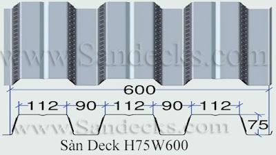 Biên dạng sàn Deck H75W600