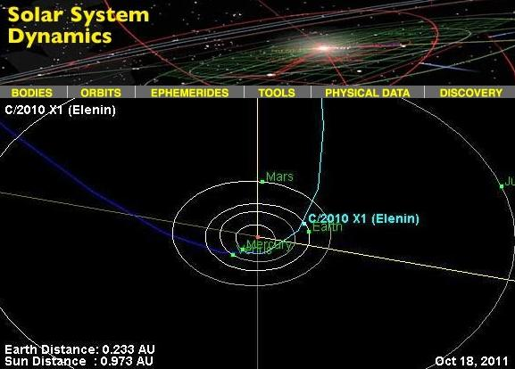 jpl solar system dynamics - photo #5