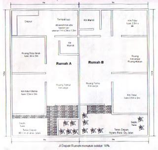 masandhy berbagi info : menggabungkan dua rumah tipe 36