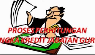 Laporan Penelitian Tindakan Kelas untuk diusulkan sebagai angka kredit jabatan guru
