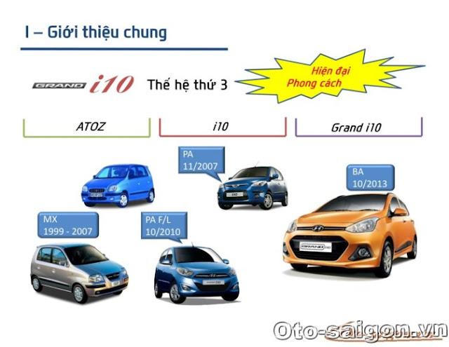 Hyundai i10 2014 1 Xe hyundai i10 2014