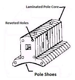 Ac Motor Torque Curve