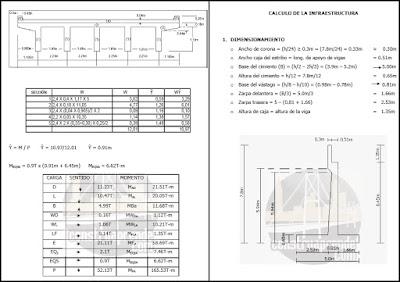 Diseño y Cálculo de un Puente de Placa y Vigas (Hormigón Armado)