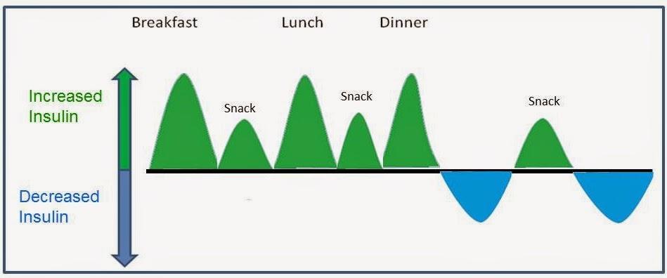 к чему ведет повышенный холестерин