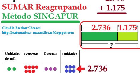 Matematicas Maravillosas: Suma REAGRUPANDO (con cambio ...