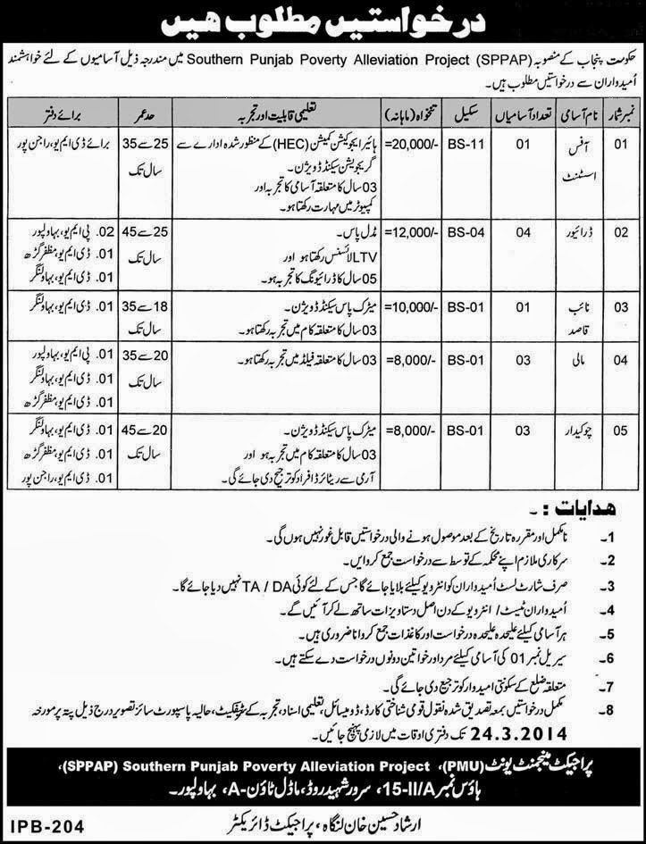 Southern Punjab Poverty Alleviation Project Bahawalpur Jobs