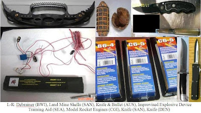 Knives, Inert IED, Knives, Inert Land Mines