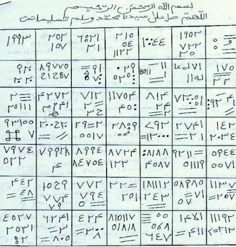 Арабские молитвы для защиты